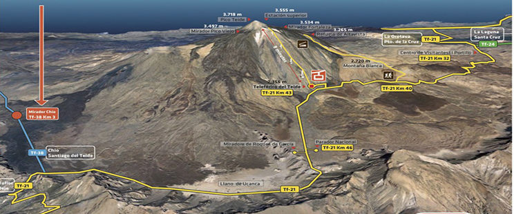 Roadworks on the TF-21 access route to Teide